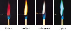 flame test chart