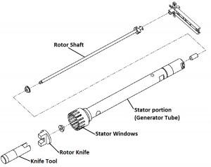 Rotor Stator Generator Probe for homogenisers