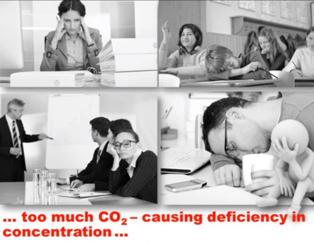 high CO2 decreases productivity
