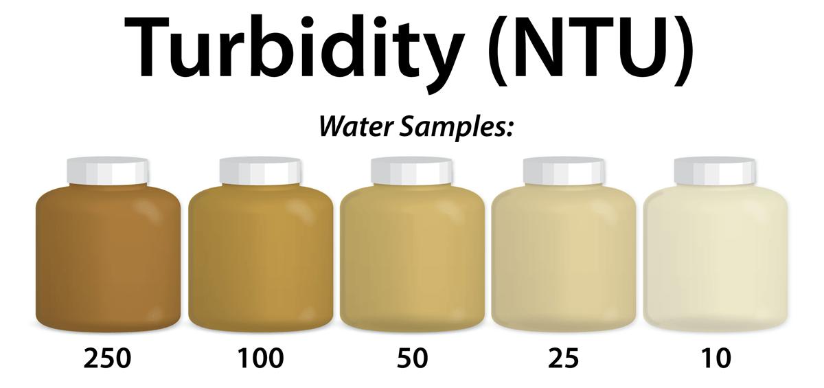 trubidity